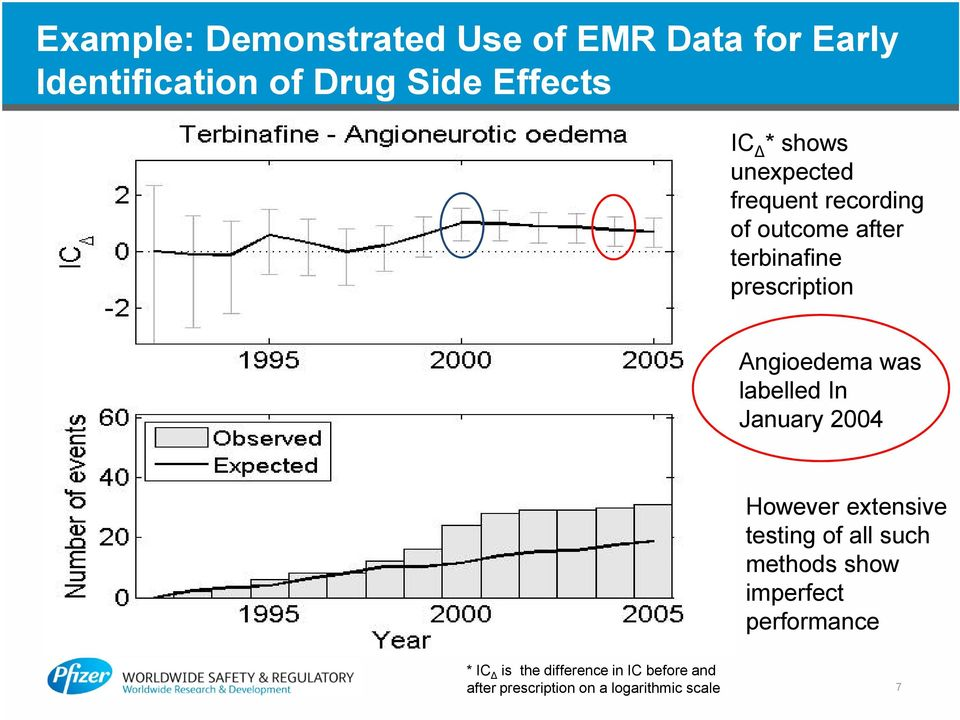 was labelled In January 2004 However extensive testing of all such methods show imperfect