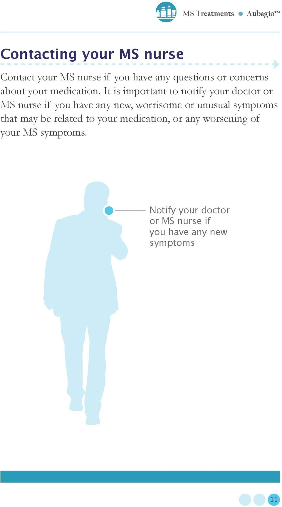 It is important to notify your doctor or MS nurse if you have any new, worrisome or