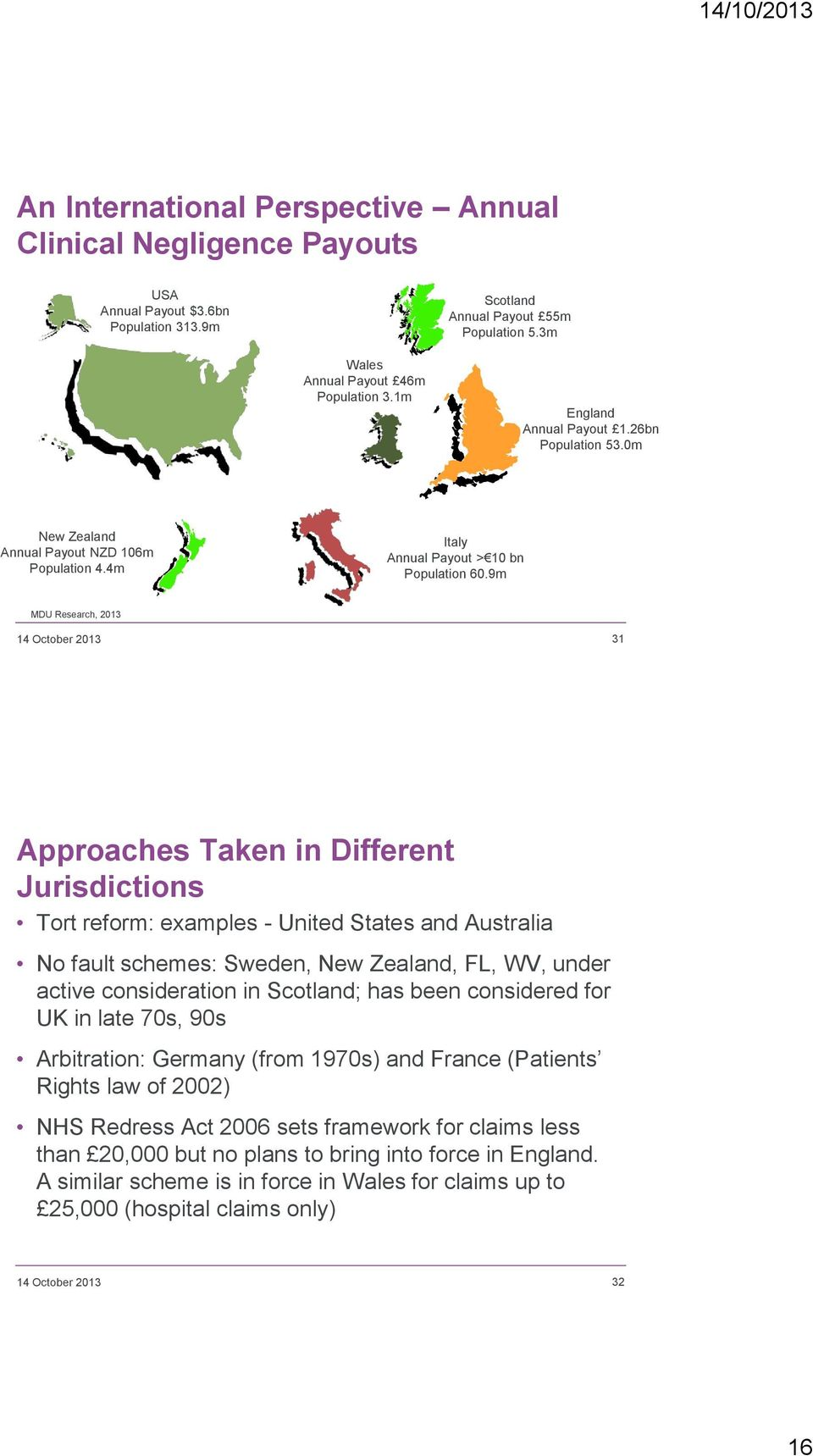 9m MDU Research, 2013 14 October 2013 31 Approaches Taken in Different Jurisdictions Tort reform: examples - United States and Australia No fault schemes: Sweden, New Zealand, FL, WV, under active
