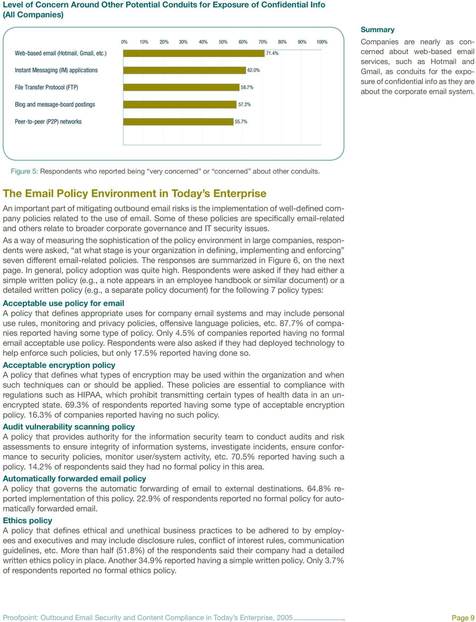 The Email Policy Environment in Today s Enterprise An important part of mitigating outbound email risks is the implementation of well-defined company policies related to the use of email.