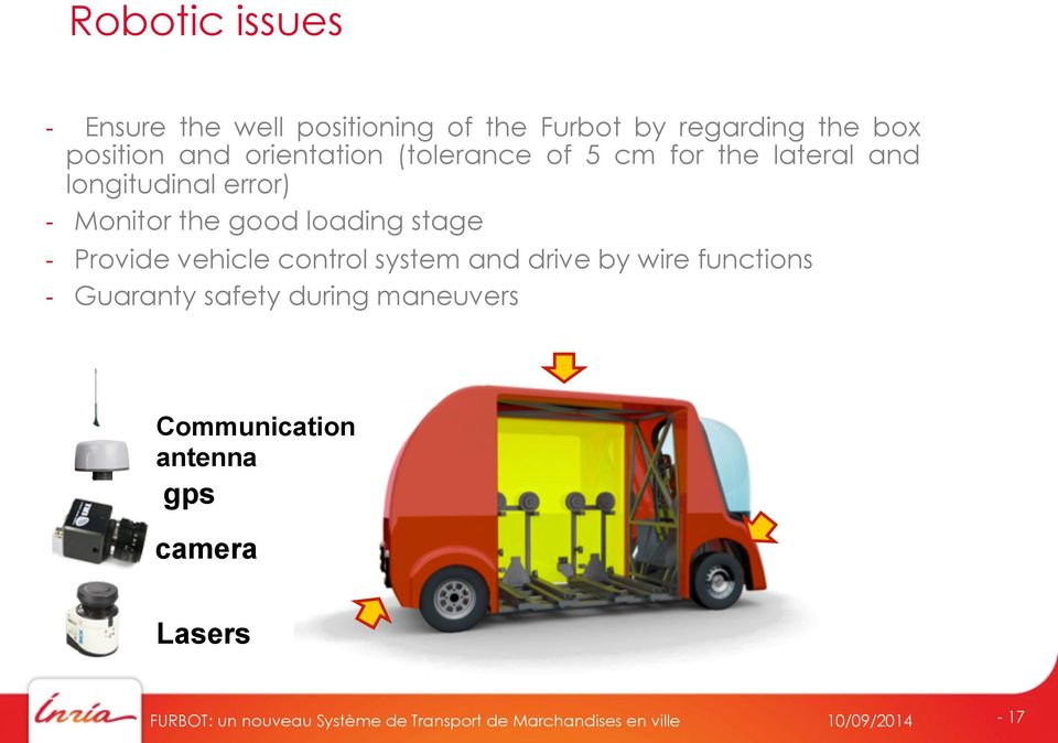 - Monitor the good loading stage - Provide vehicle control system and drive by wire