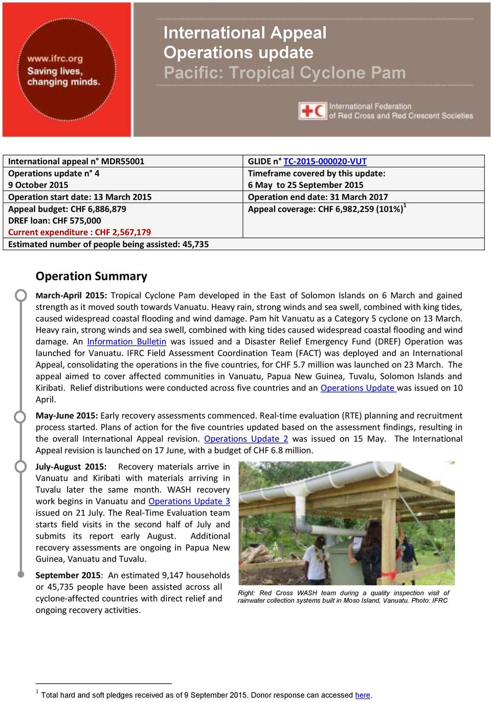 expenditure : CHF 2,567,179 Estimated number of people being assisted: 45,735 Operation Summary March-April 2015: Tropical Cyclone Pam developed in the East of Solomon Islands on 6 March and gained