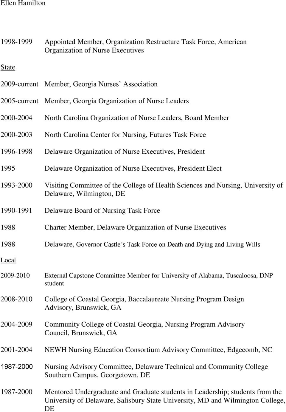 Nurse Executives, President 1995 Delaware Organization of Nurse Executives, President Elect 1993-2000 Visiting Committee of the College of Health Sciences and Nursing, University of Delaware,