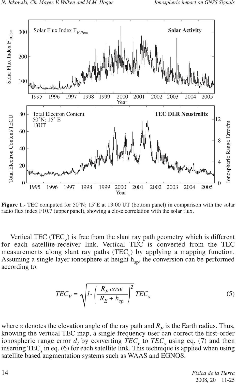 Year 12 8 4 Ionospheric Range Error/m Figure 1.- TEC computed for N; 15 E at 13: UT (bottom panel) in comparison with the solar radio flux index F1.