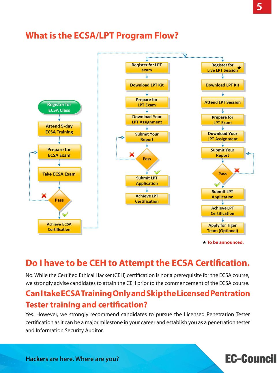 to the commencement of the ECSA course. Can I take ECSA Training Only and Skip the Licensed Pentration Tester training and certification? Yes.