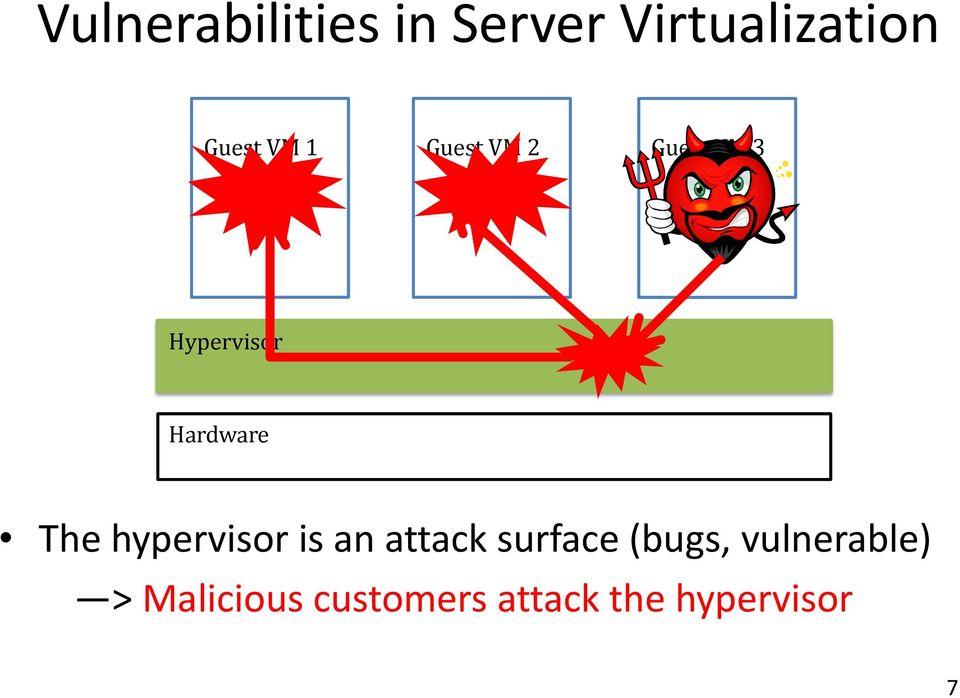 is an attack surface (bugs, vulnerable) >