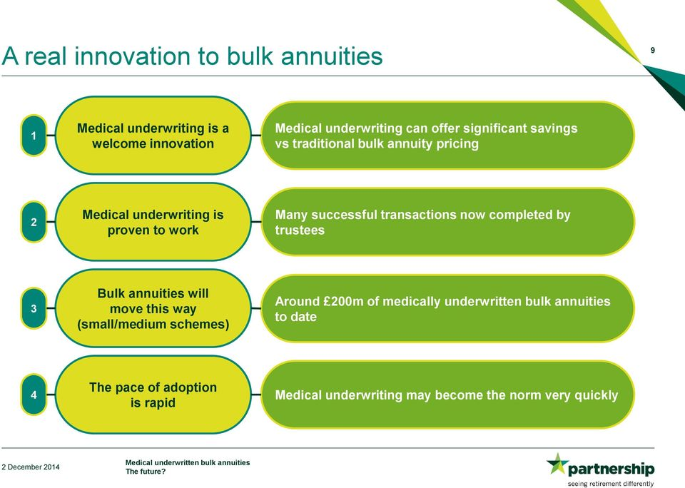 transactions now completed by trustees 3 Bulk annuities will move this way (small/medium schemes) Around 200m of