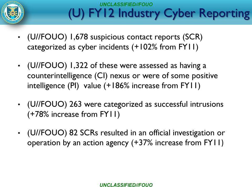 intelligence (PI) value (+186% increase from FY11) (U//FOUO) 263 were categorized as successful intrusions (+78% increase