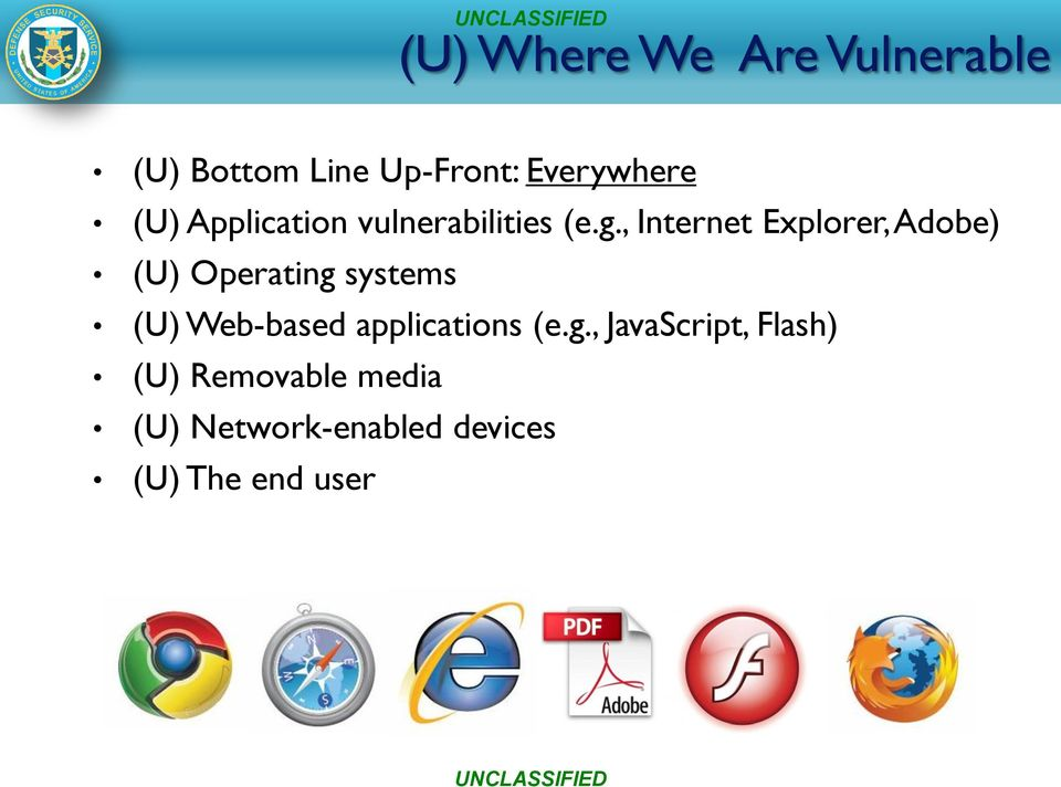 , Internet Explorer, Adobe) (U) Operating systems (U) Web-based
