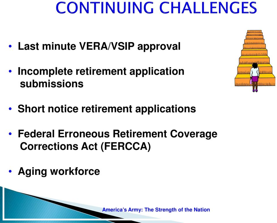 retirement applications Federal Erroneous