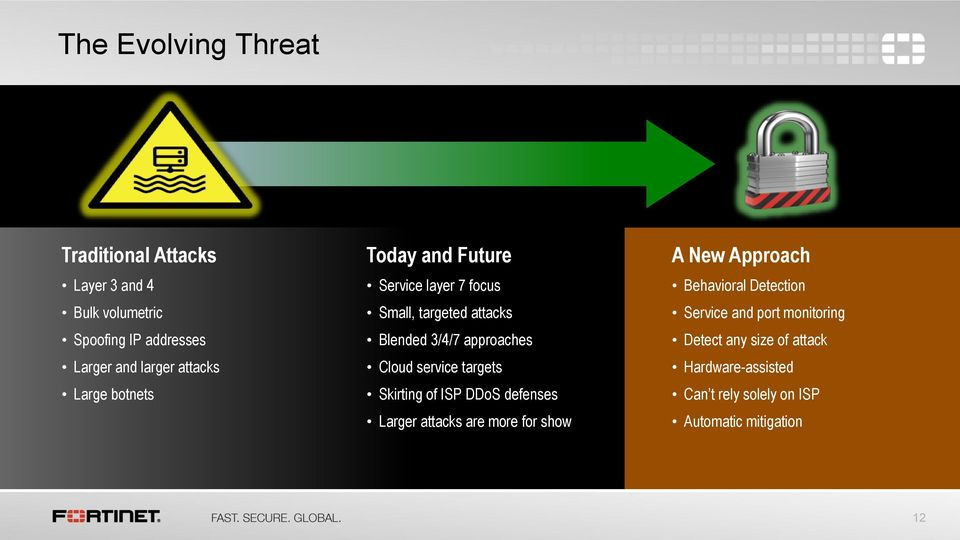 service targets Skirting of ISP DDoS defenses Larger attacks are more for show A New Approach Behavioral Detection