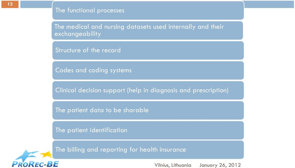 Clinical decision support (help in diagnosis and prescription) The patient data