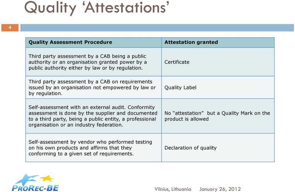 Quality Label Self-assessment with an external audit.