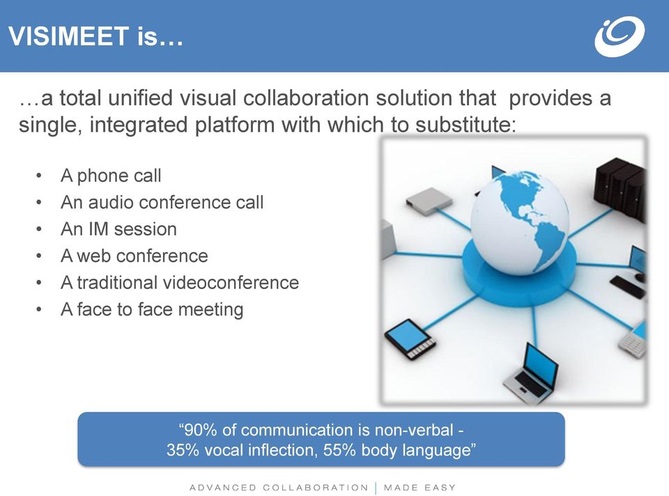 call An IM session A web conference A traditional videoconference A face to face