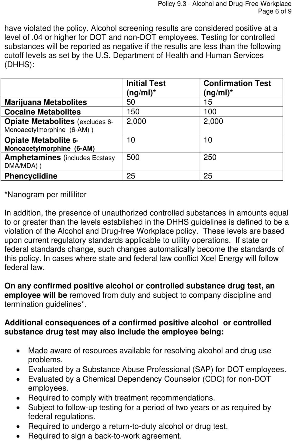 Department of Health and Human Services (DHHS): Initial Test (ng/ml)* Confirmation Test (ng/ml)* Marijuana Metabolites 50 15 Cocaine Metabolites 150 100 Opiate Metabolites (excludes 6-2,000 2,000