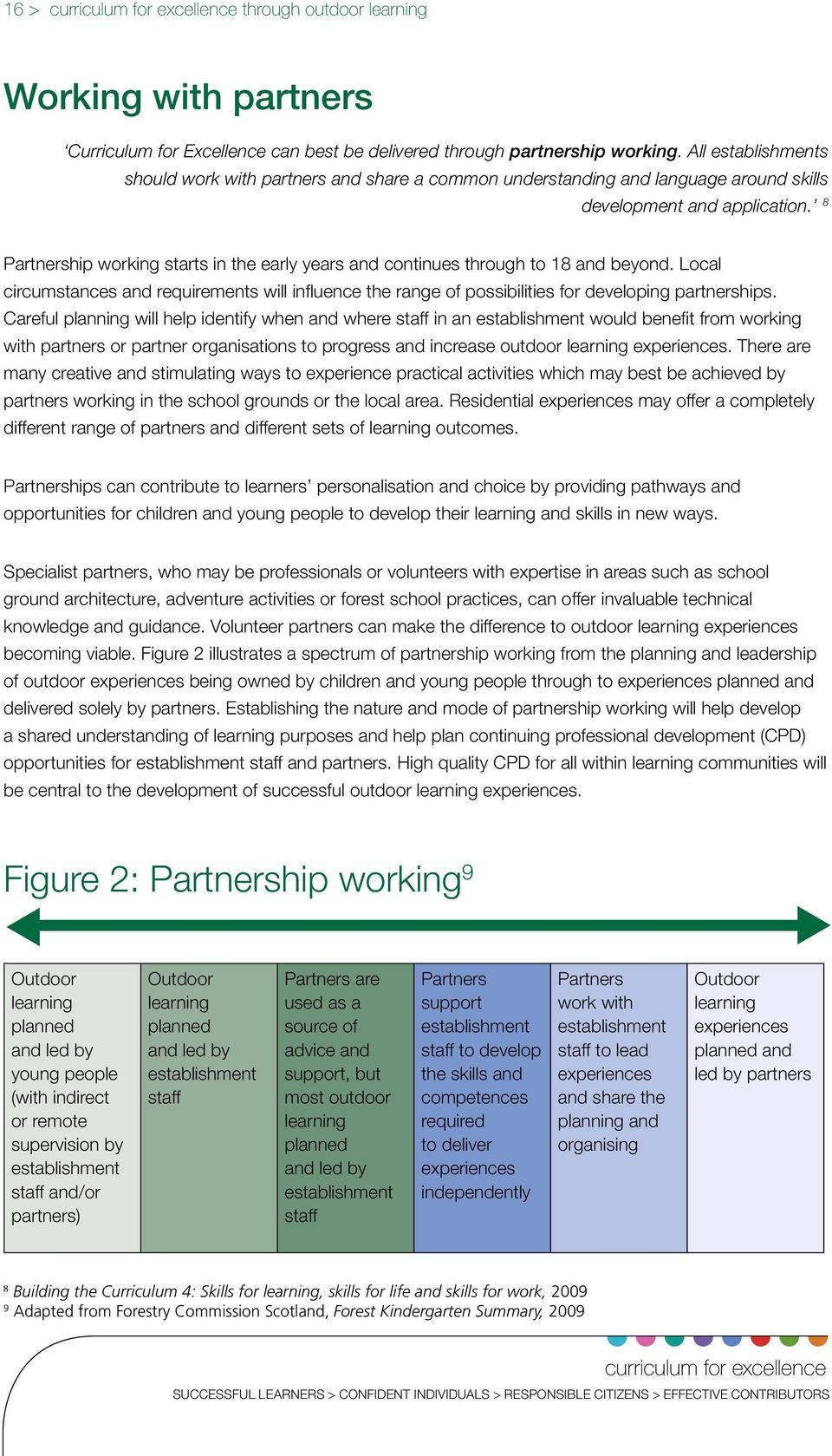 8 Partnership working starts in the early years and continues through to 18 and beyond. Local circumstances and requirements will influence the range of possibilities for developing partnerships.