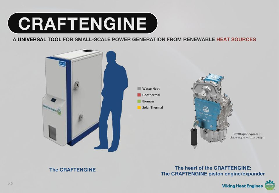 engine actual design) The CRAFTENGINE The heart of