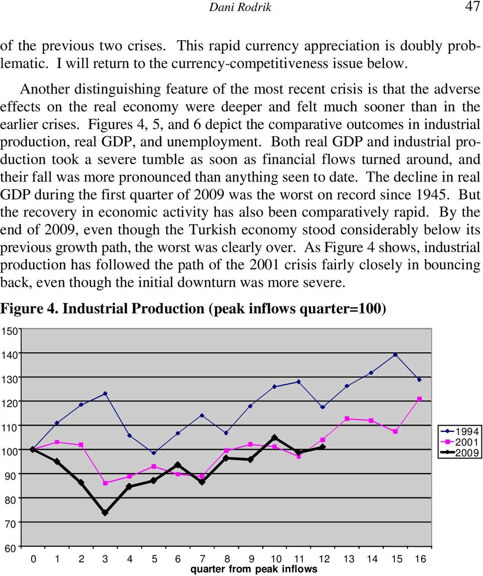 Figures 4, 5, and 6 depict the comparative outcomes in industrial production, real GDP, and unemployment.