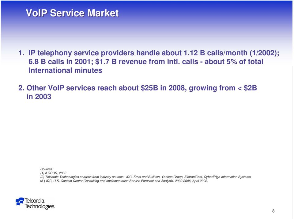 Other VoIP services reach about $25B in 2008, growing from < $2B in 2003 Sources: (1) ilocus, 2002 (2) Telcordia Technologies analysis