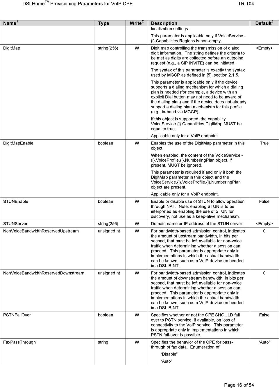 The syntax of this parameter is exactly the syntax used by MGCP as defined in [5]