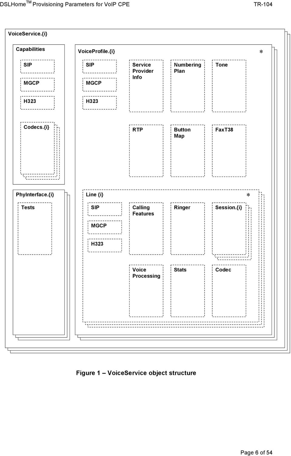 Codecs.{i} TP Button Map FaxT38 PhyInterface.