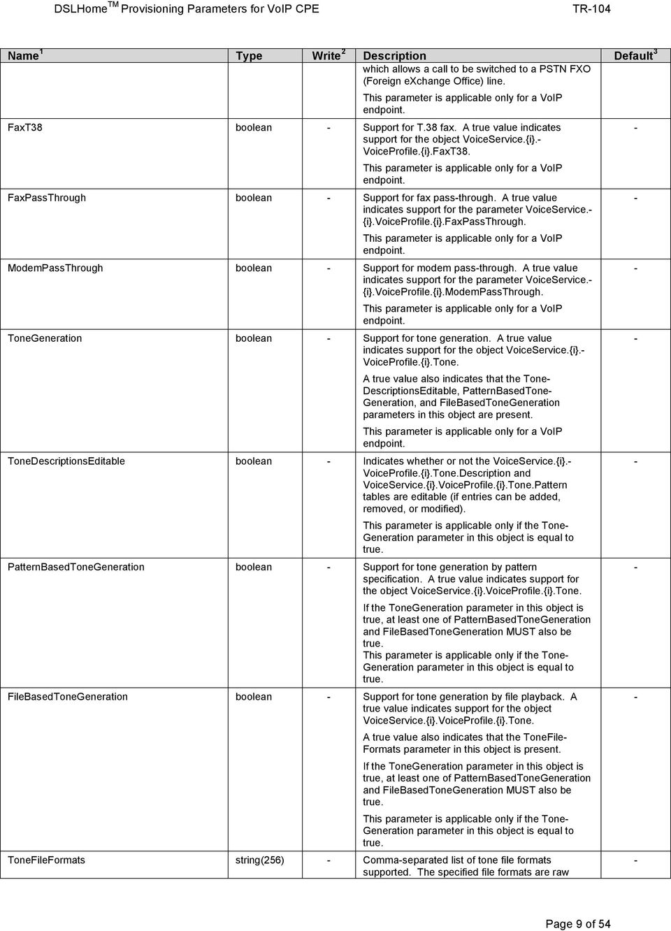 FaxPassThrough boolean Support for fax passthrough. A true value indicates support for the parameter VoiceService. {i}.voiceprofile.{i}.faxpassthrough.
