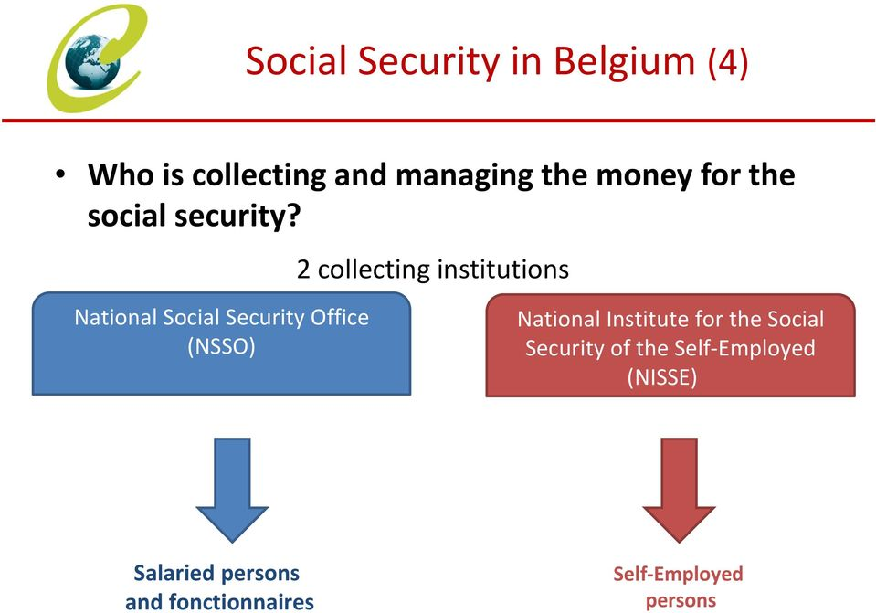 2 collecting institutions National Social Security Office (NSSO)
