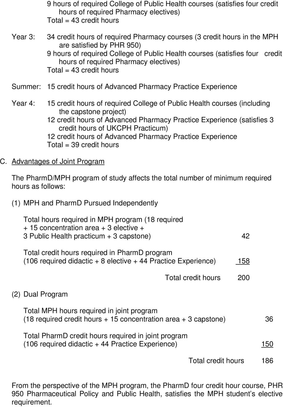 credit hours of Advanced Pharmacy Practice Experience Year 4: 15 credit hours of required College of Public Health courses (including the capstone project) 12 credit hours of Advanced Pharmacy