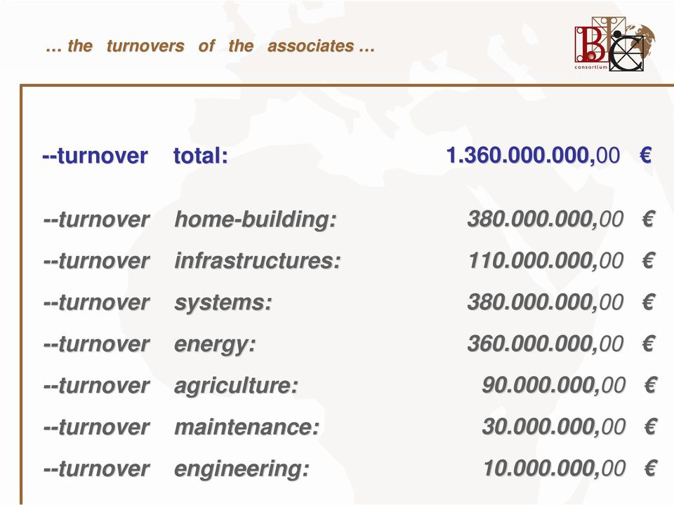 --turnover maintenance: --turnover engineering: 1.360.000.000,00 00 380.000.000,00 00 110.