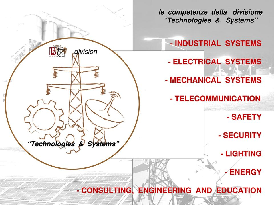 SYSTEMS - TELECOMMUNICATION - SAFETY Technologies & Systems -