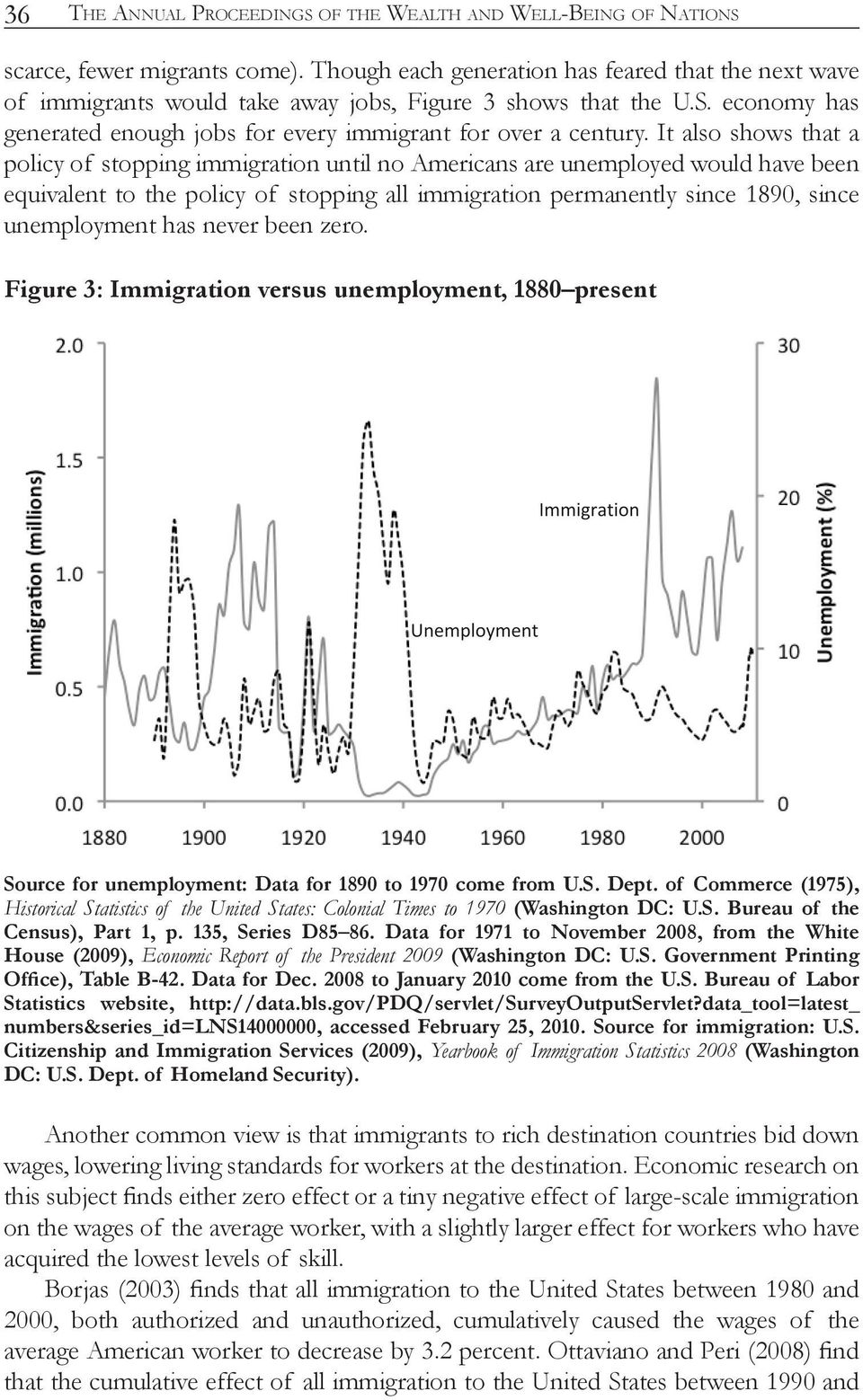It also shows that a policy of stopping immigration until no Americans are unemployed would have been equivalent to the policy of stopping all immigration permanently since 1890, since unemployment
