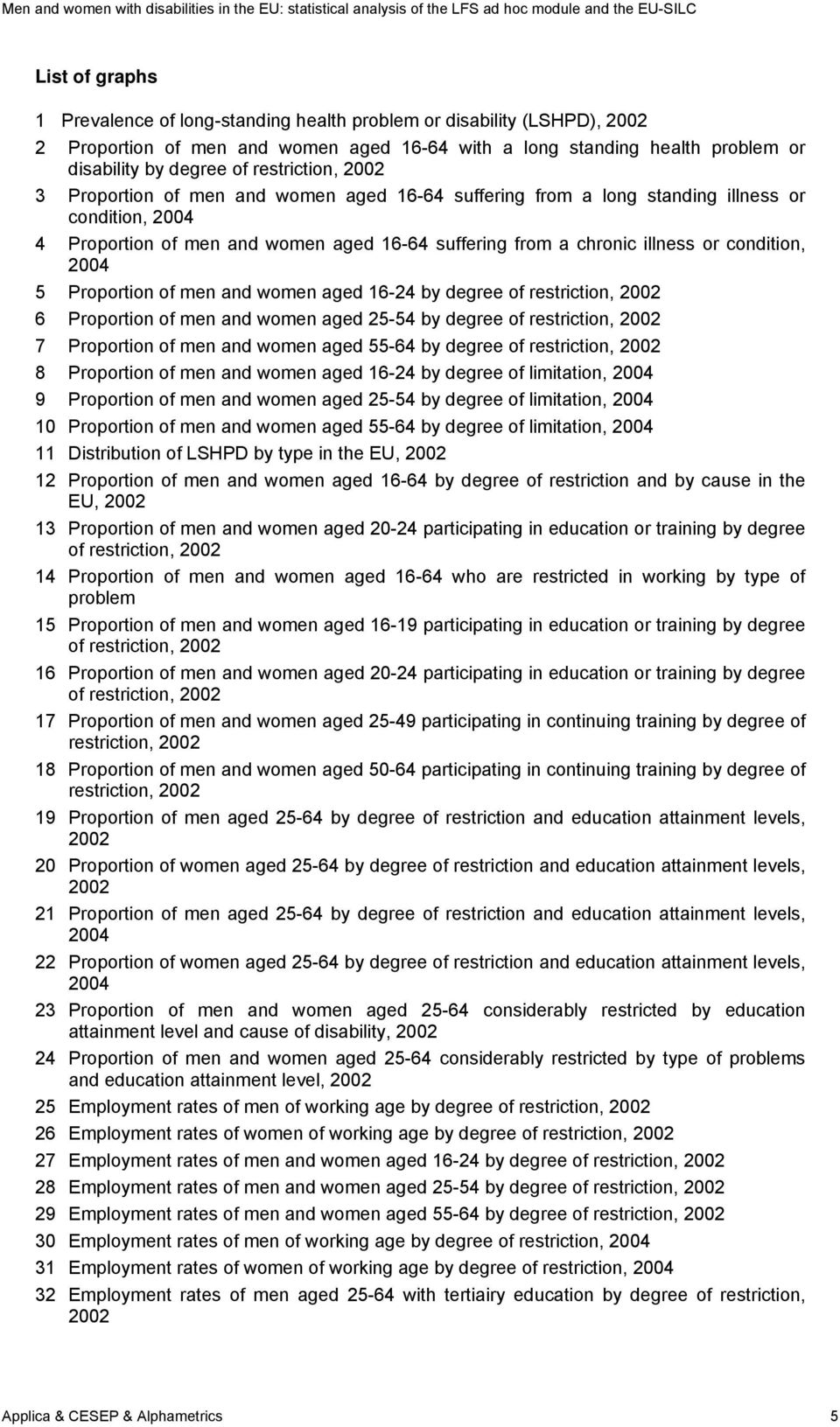 condition, 2004 5 Proportion of men and women aged 16-24 by degree of restriction, 2002 6 Proportion of men and women aged 25-54 by degree of restriction, 2002 7 Proportion of men and women aged