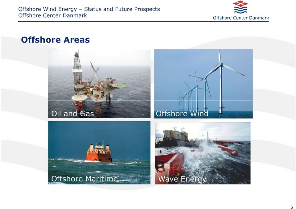 Gas Offshore Wind