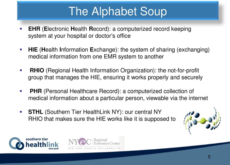 not-for-profit group that manages the HIE, ensuring it works properly and securely PHR (Personal Healthcare Record): a computerized collection of medical