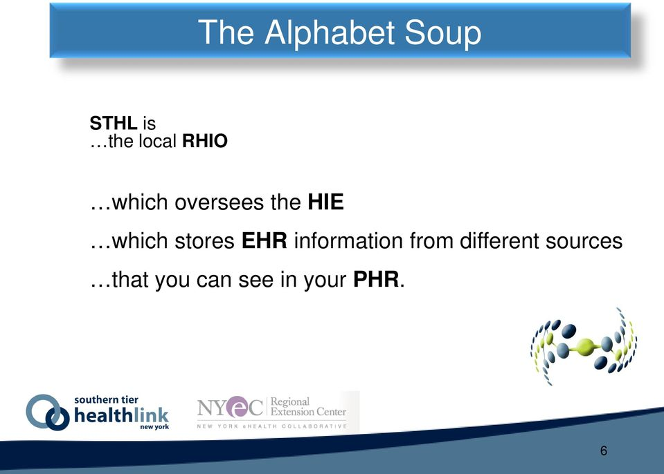 stores EHR information from