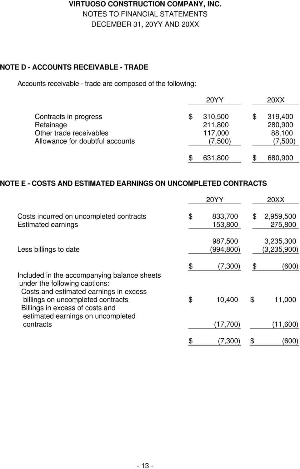 incurred on uncompleted contracts $ 833,700 $ 2,959,500 Estimated earnings 153,800 275,800 987,500 3,235,300 Less billings to date (994,800) (3,235,900) $ (7,300) $ (600) Included in the accompanying