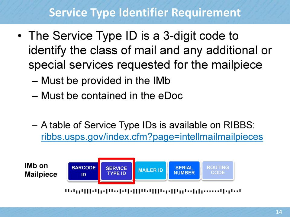 contained in the edoc A table of Service Type IDs is available on RIBBS: ribbs.usps.gov/index.cfm?