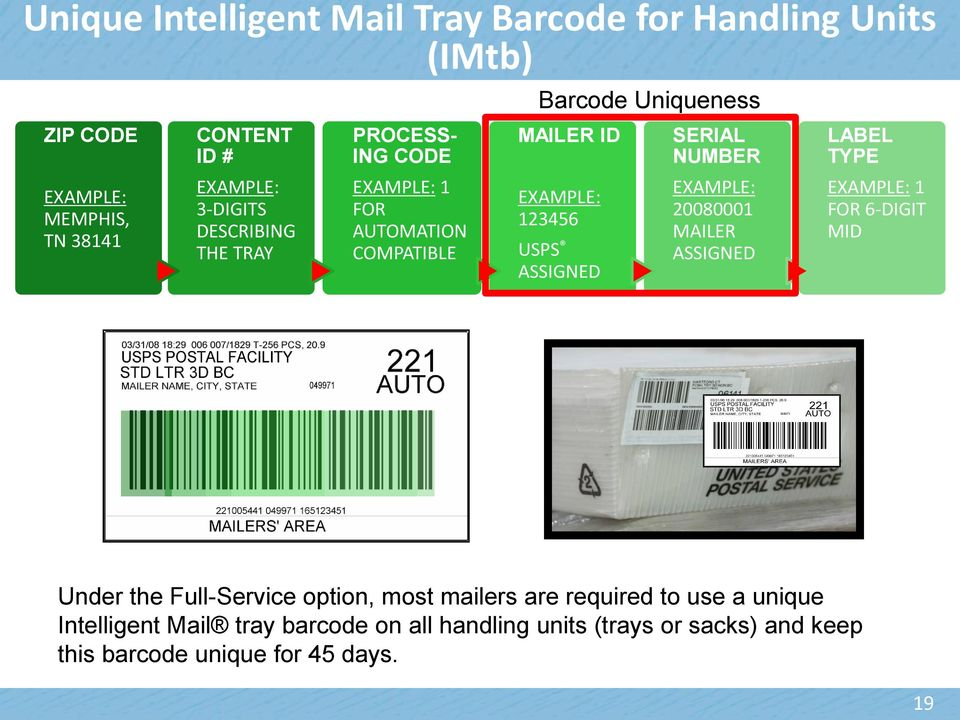 SERIAL NUMBER EXAMPLE: 20080001 MAILER ASSIGNED LABEL TYPE EXAMPLE: 1 FOR 6-DIGIT MID Under the Full-Service option, most mailers are