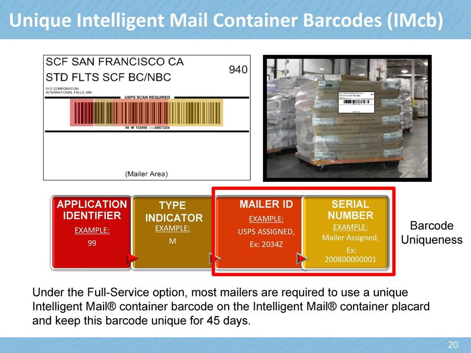 NUMBER EXAMPLE: Mailer Assigned, Ex: 200800000001 Barcode Uniqueness Under the Full-Service option, most mailers are required to