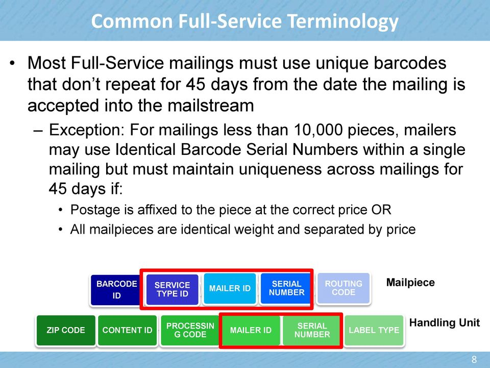 uniqueness across mailings for 45 days if: Postage is affixed to the piece at the correct price OR All mailpieces are identical weight and separated by price