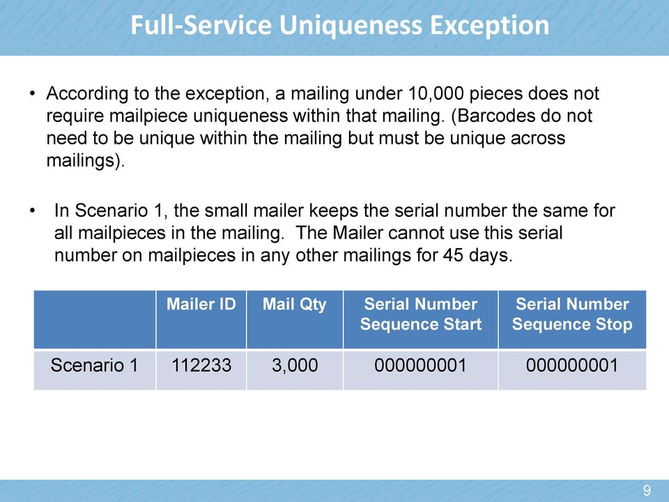 In Scenario 1, the small mailer keeps the serial number the same for all mailpieces in the mailing.