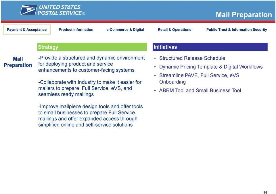 and seamless ready mailings -Improve mailpiece design tools and offer tools to small businesses to prepare Full Service mailings and offer expanded access through simplified online and
