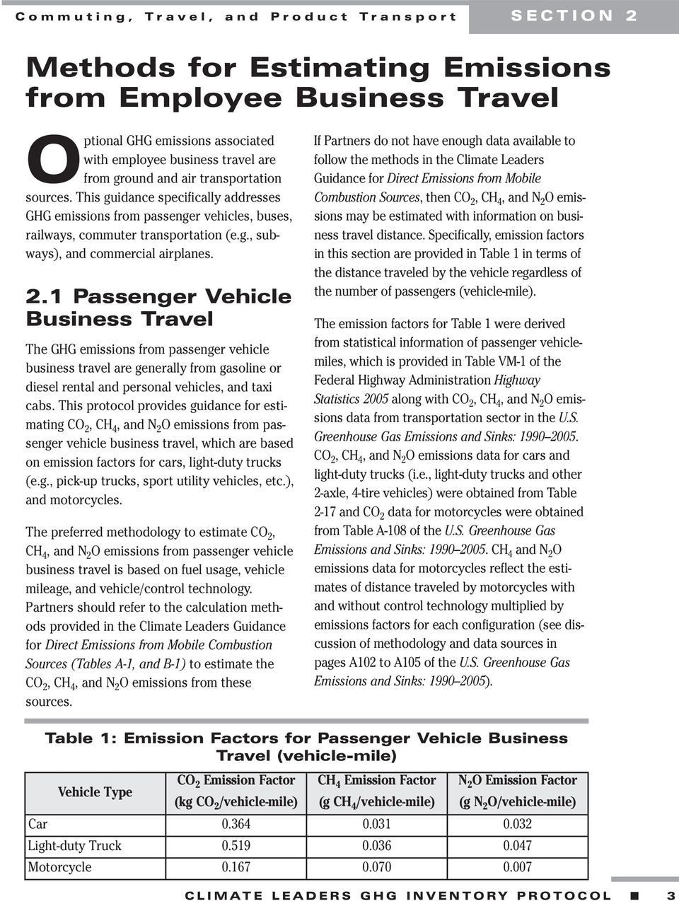 1 Passenger Vehicle Business Travel The GHG emissions from passenger vehicle business travel are generally from gasoline or diesel rental and personal vehicles, and taxi cabs.