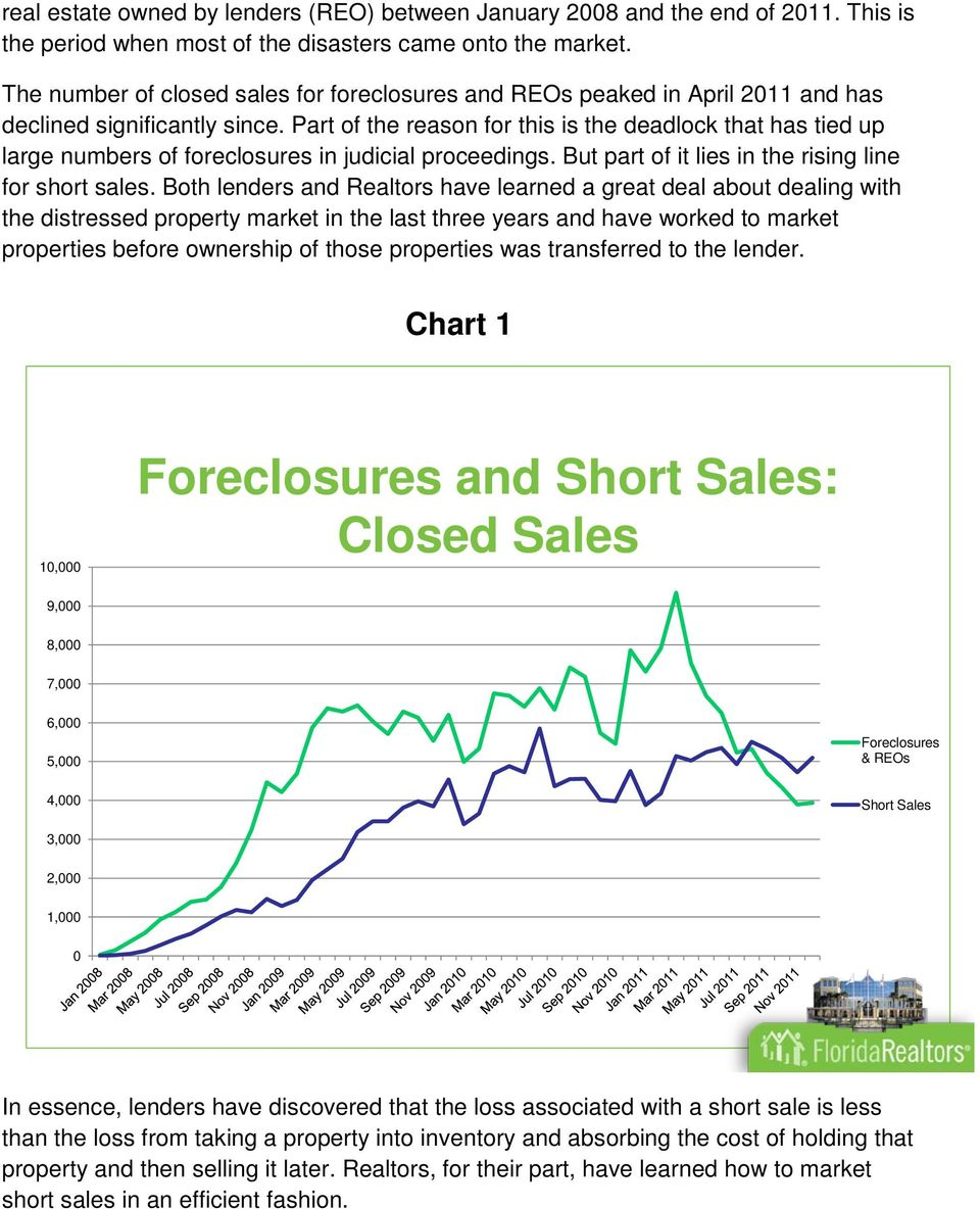 Part of the reason for this is the deadlock that has tied up large numbers of foreclosures in judicial proceedings. But part of it lies in the rising line for short sales.