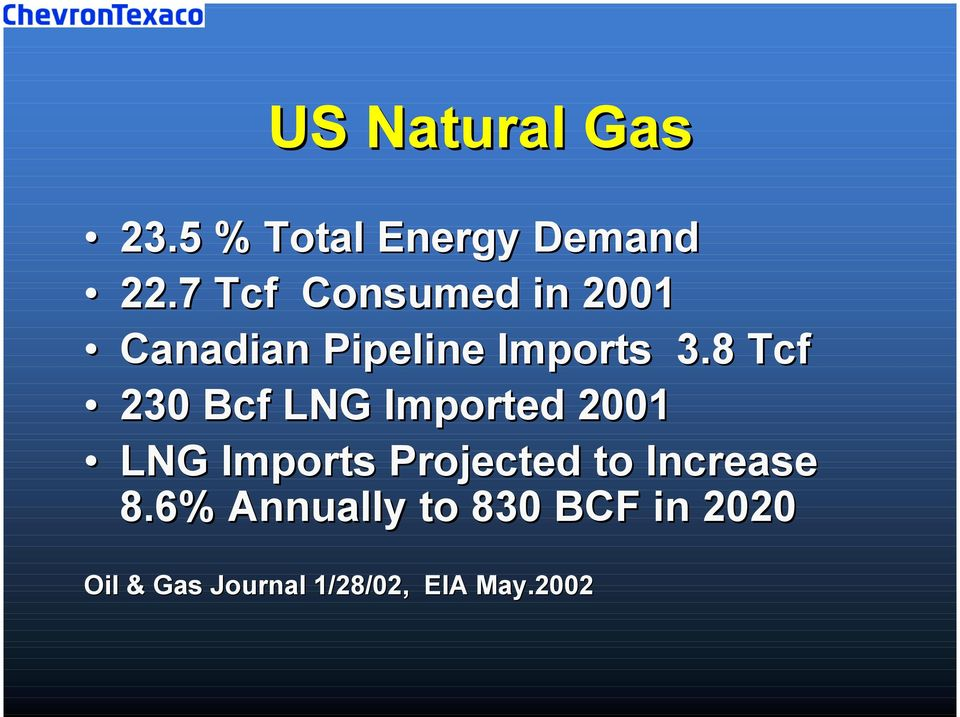 8 Tcf 230 Bcf LNG Imported 2001 LNG Imports Projected to