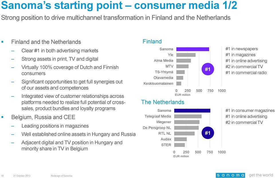 relationships across platforms needed to realize full potential of crosssales, product bundles and loyalty programs Belgium, Russia and CEE Leading positions in magazines Well established online