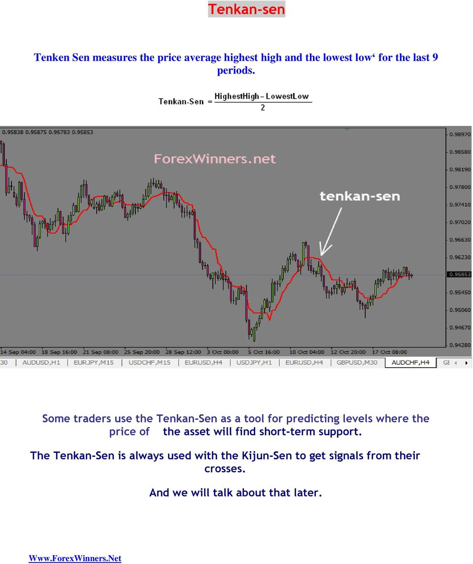 Some traders use the Tenkan-Sen as a tool for predicting levels where the price of the