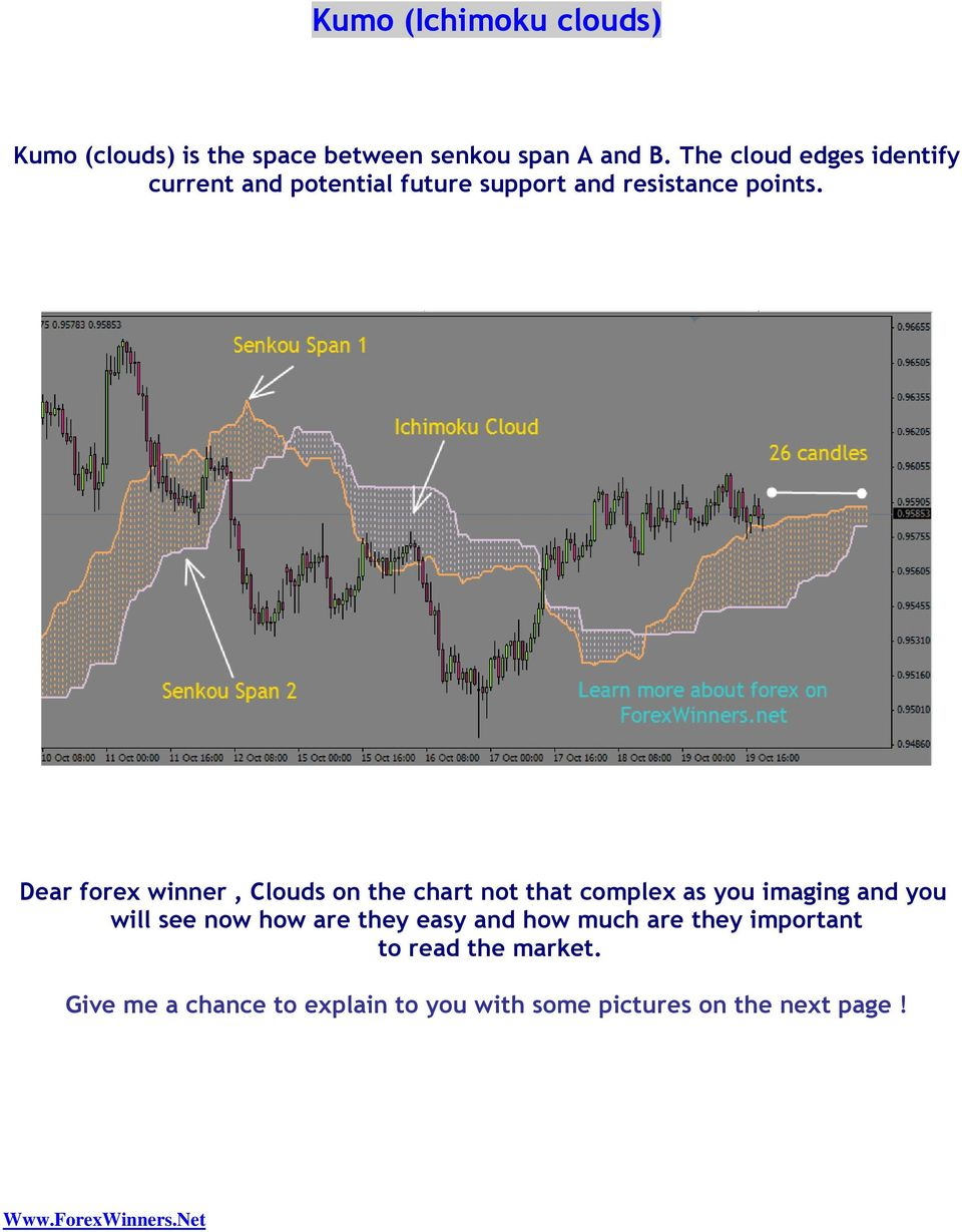 Dear forex winner, Clouds on the chart not that complex as you imaging and you will see now how are