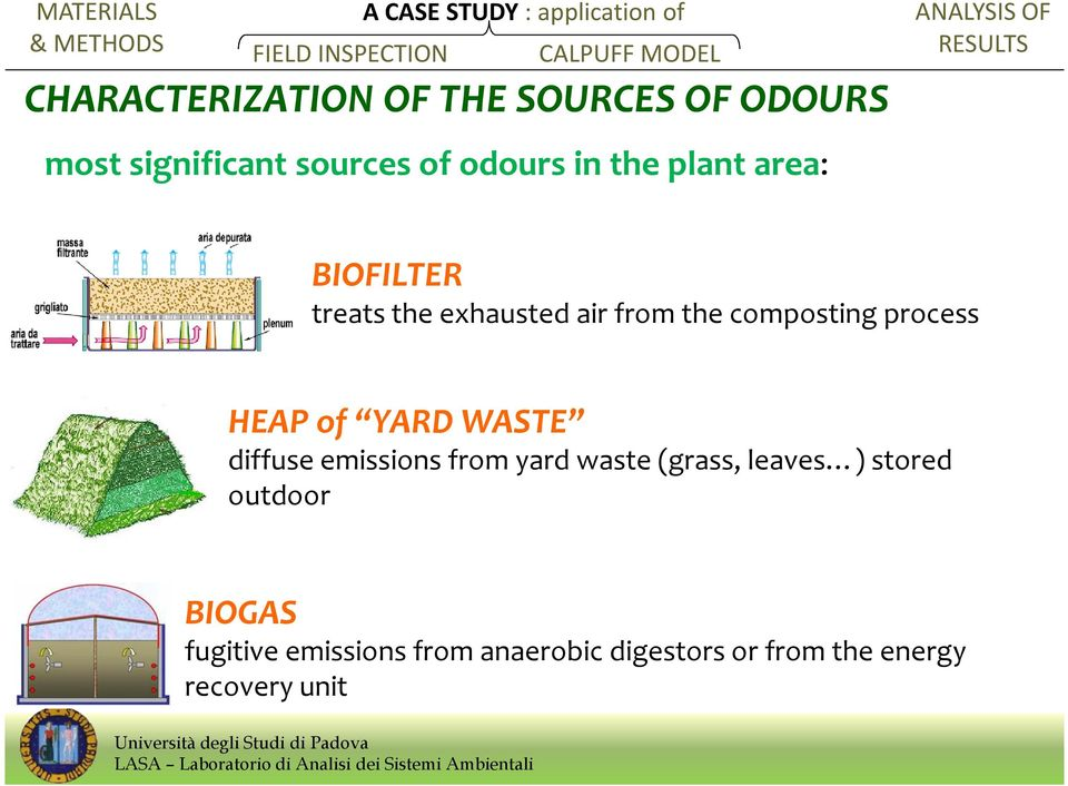 HEAP of YARD WASTE diffuse emissions from yard waste (grass, leaves ) stored