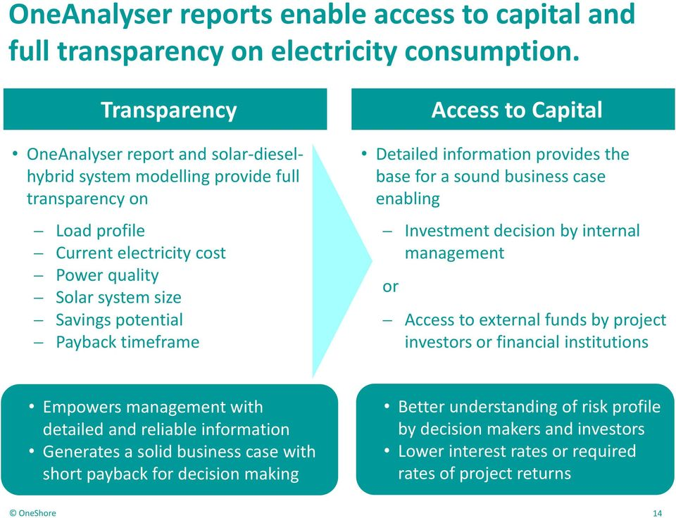 Payback timeframe Access to Capital Detailed information provides the base for a sound business case enabling Investment decision by internal management or Access to external funds by project